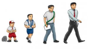 التعامل مع الطفل في المراحل المختلفة بشكل صحيح