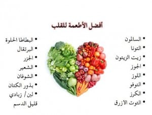 اطعمة مفيدة للقلب وأخرى مضرّة لصحة القلب