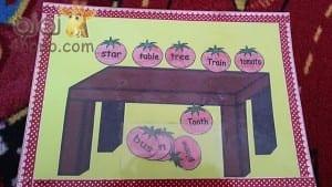 تعليم الطفل الحروف الانجليزية من عمر 3 سنوات