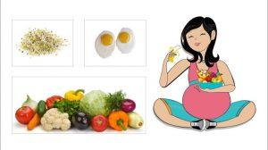 اكلات تسبب الاجهاض تجنبيها فى الشهور الأولى