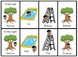حروف الجر باللغة الانجليزية بالصور