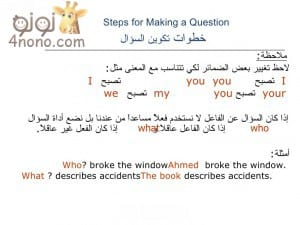 تكوين السؤال فى اللغة الانجليزية مع ترجمة لأدوات الإستفهام