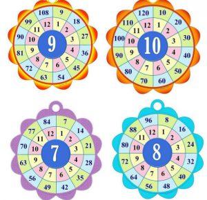 أسهل طريقة لحفظ جدول الضرب للأطفال